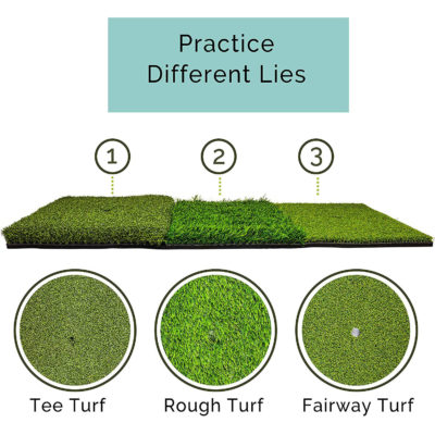 The turf comes with three lies for versatile training.